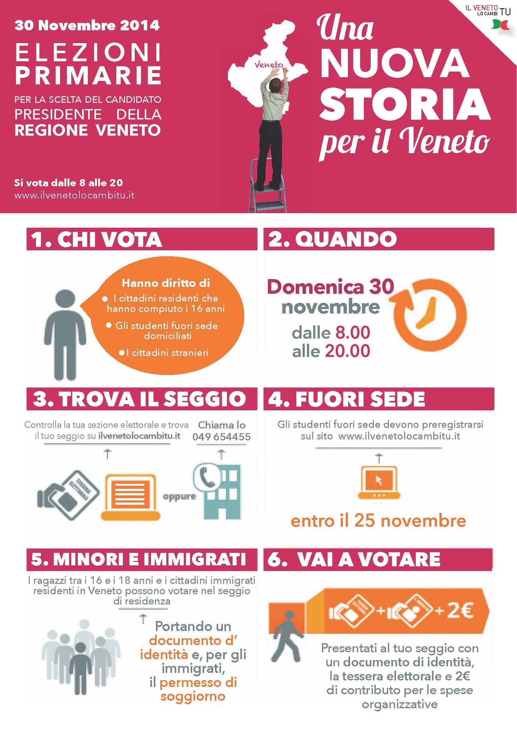 volantino_veneto_comesivota