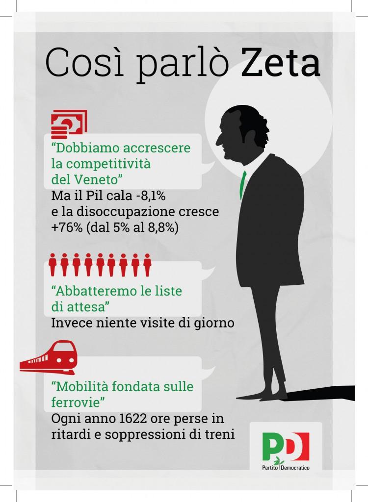 Volantino_Zeta_PDVeneto_def (1)_Pagina_1